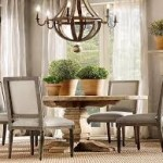 Round Extendable Dining Tables